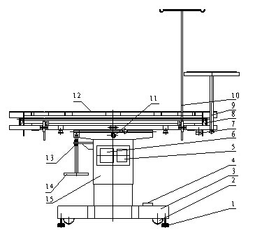 animal electric operating table, vet operating table structure